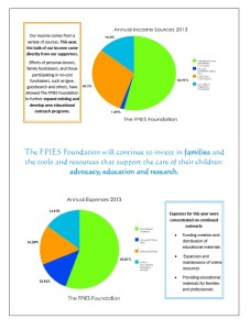 The FPIES Foundation 2013 Annual Report