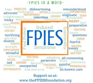 Wordle for FAAW video