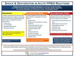 Recognizing Shock: Acute Reaction