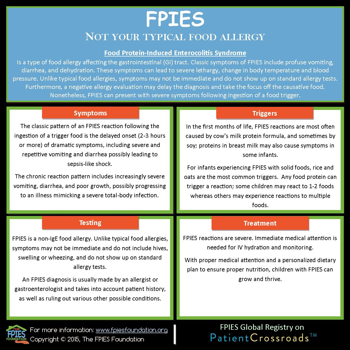 Posters and Education packets for FPIES Awareness and educate