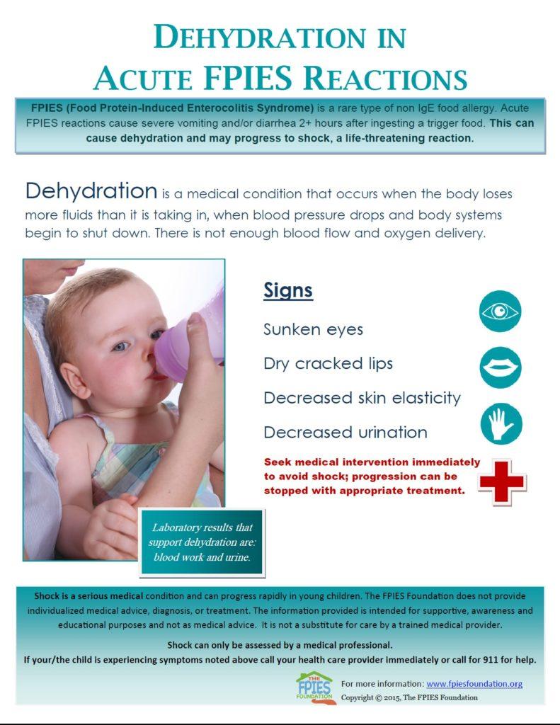 Dehydration pdf to jpeg