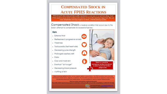 Compensated Shock Can Occur When Dehyration is Not Treated